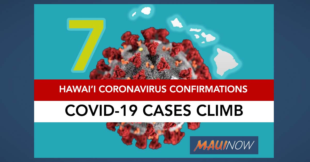 LIVE: Seven Coronavirus Cases in Hawai'i Detailed