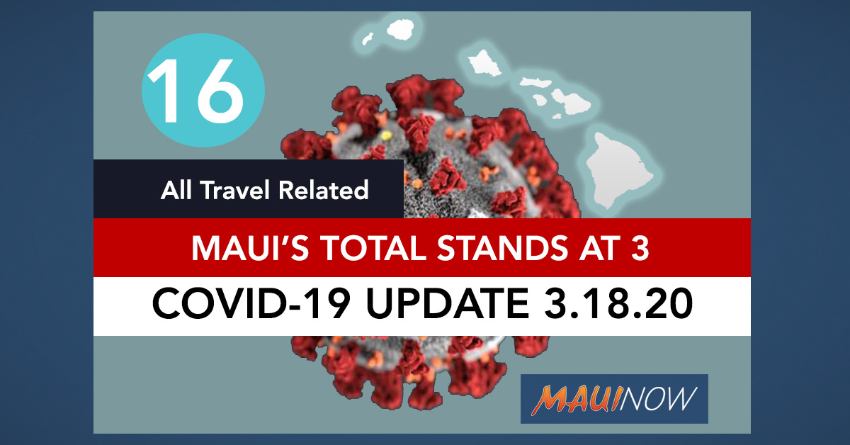 All 16 Hawai'i Coronavirus Cases are Travel Related