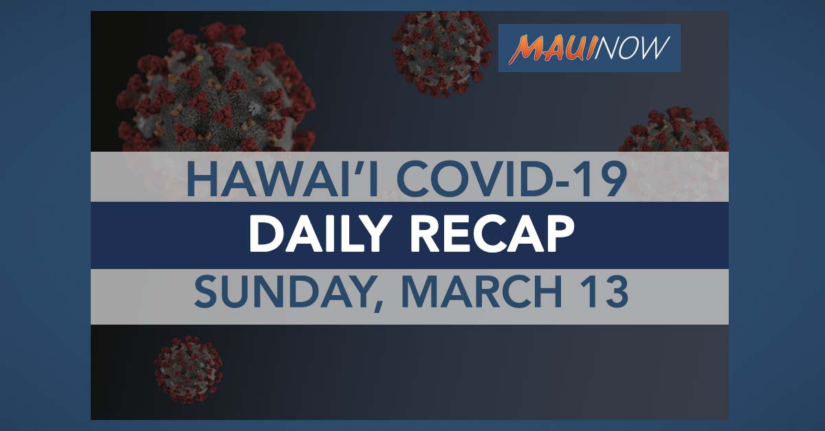 Hawai'i COVID-19 Daily Update: for Sunday, March 15, 2020