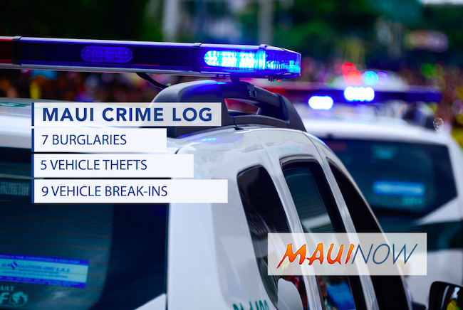 Maui Crime March 8 - March 15: Burglaries, Break-ins, Thefts