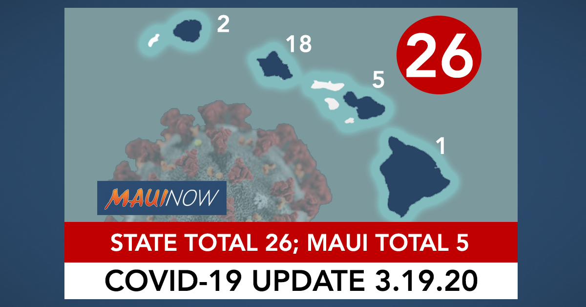 COVID 19 Update for 3.19.20: State Total 26; Maui Total 5