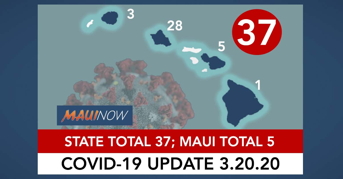 Hawai'i Coronavirus Total Now 37: 10 New Cases on O'ahu, 1 More on Kaua'i