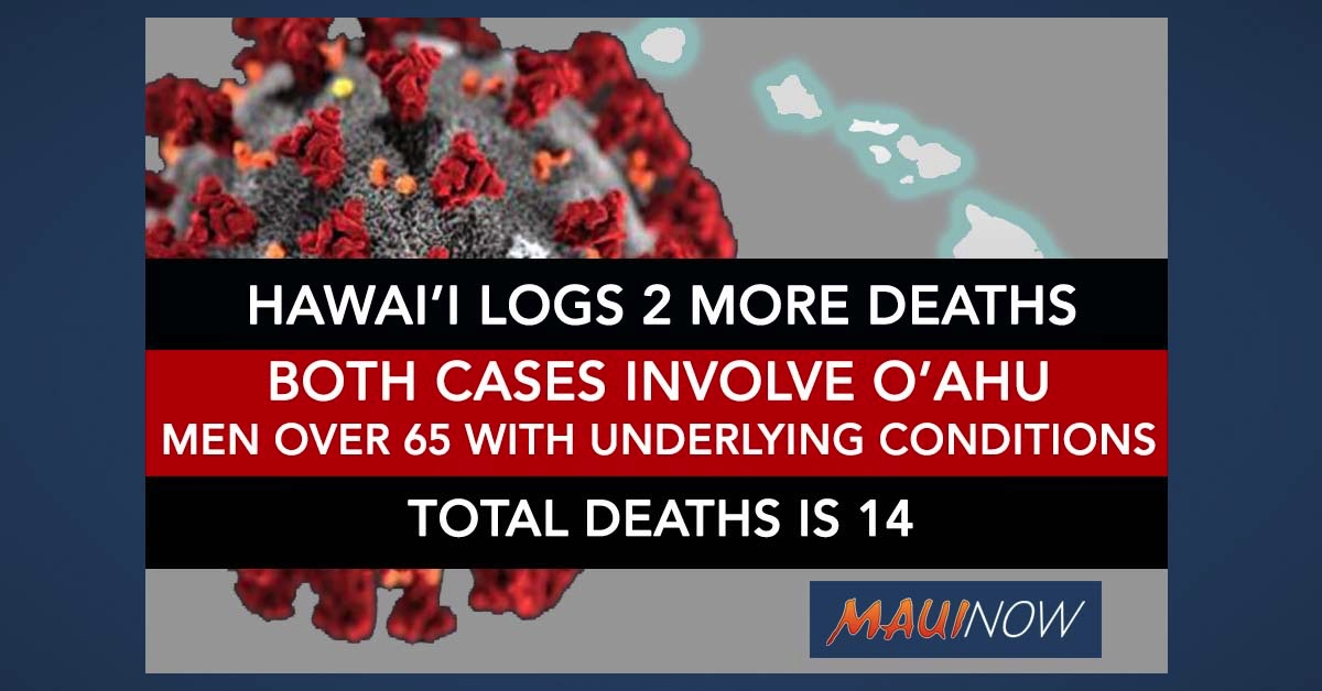 Hawai'i Logs Two More Deaths Linked to COVID-19, Bringing State Total to 14
