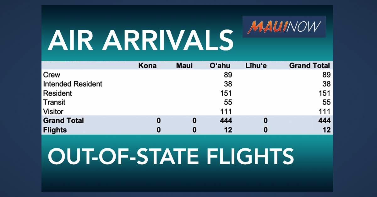 No Out-of-State Flights to Neighbor Islands on Monday