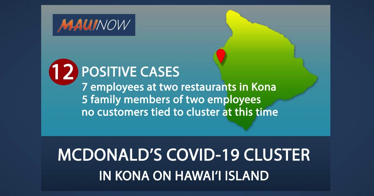 12 Positive Cases Tied to McDonald's COVID-19 Cluster in Kona on Hawai'i Island