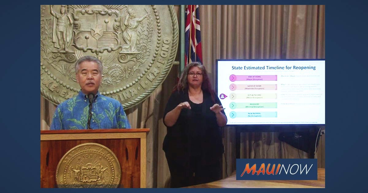 Gov. David Ige 8th Supplemental Proclamation: Extends 14-Day Travel Quarantine, Unveils State's Roadmap to Recovery