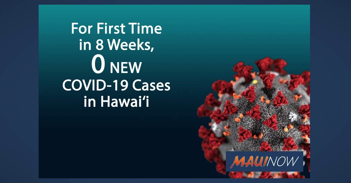 For First Time in Eight Weeks, No New Coronavirus Cases in Hawai'i