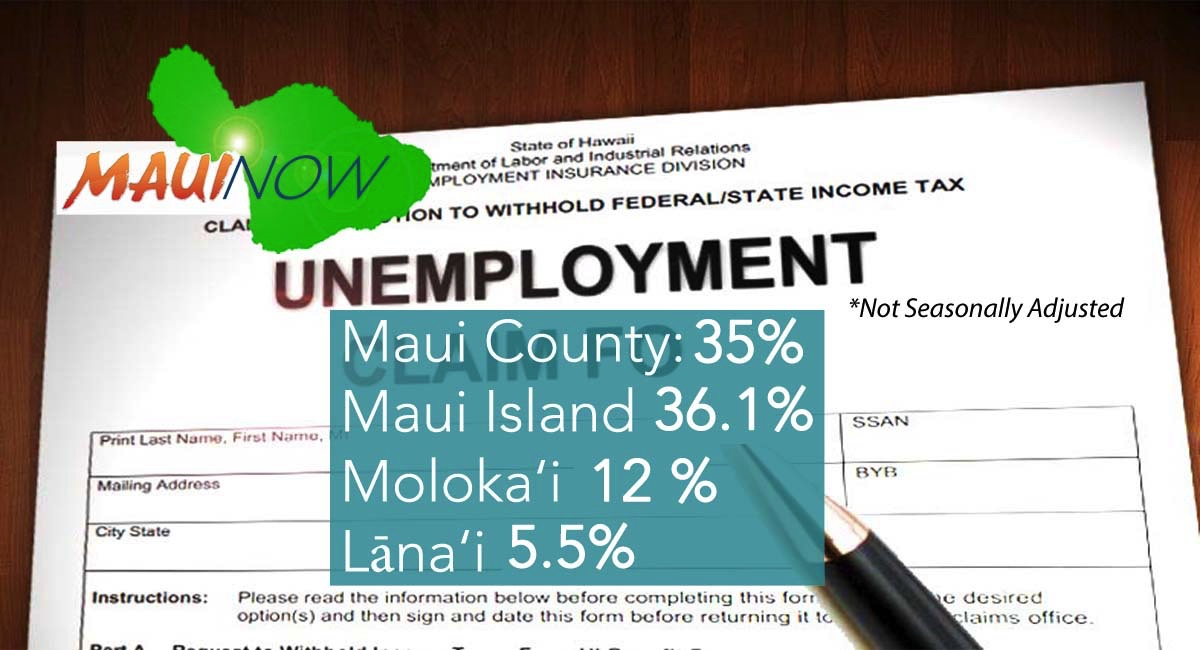Maui Unemployment Rate Highest in State at 36% in April