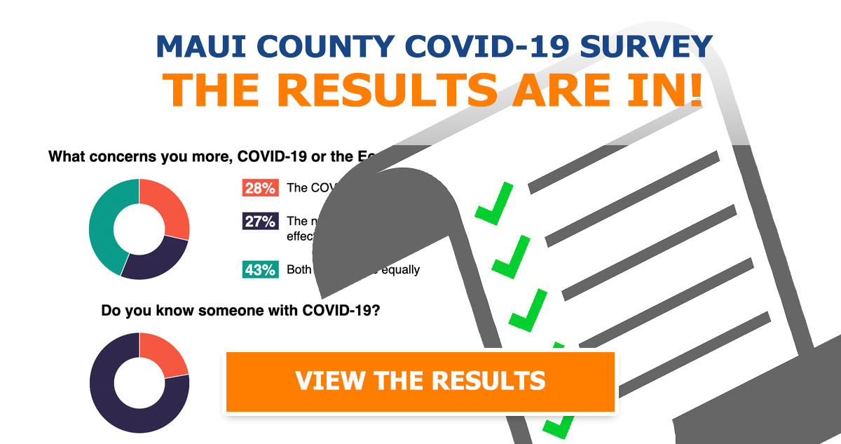 The Results are In!   How Maui feels about the COVID-19 Pandemic