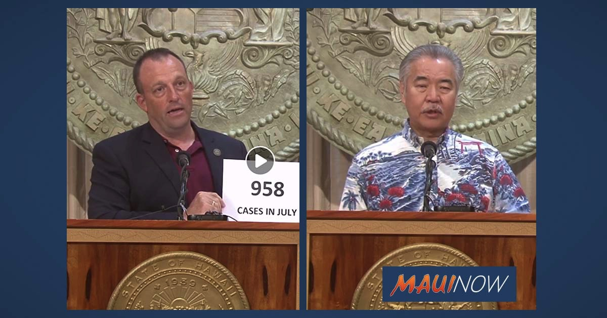 Hawai'i's Triple Digit Case Count Has Officials Considering Reinstatement of Measures