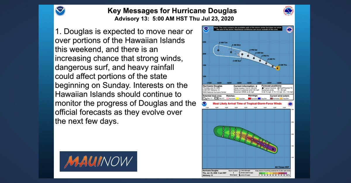 Douglas Maintains Strength Overnight as Major Category 3 Hurricane (Update: 5 a.m. 7.23.20)