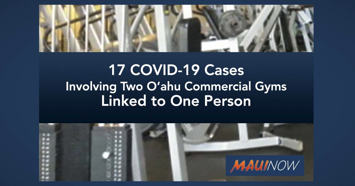 17 COVID-19 Cases Involving Two O'ahu Commercial Gyms Linked to One Person