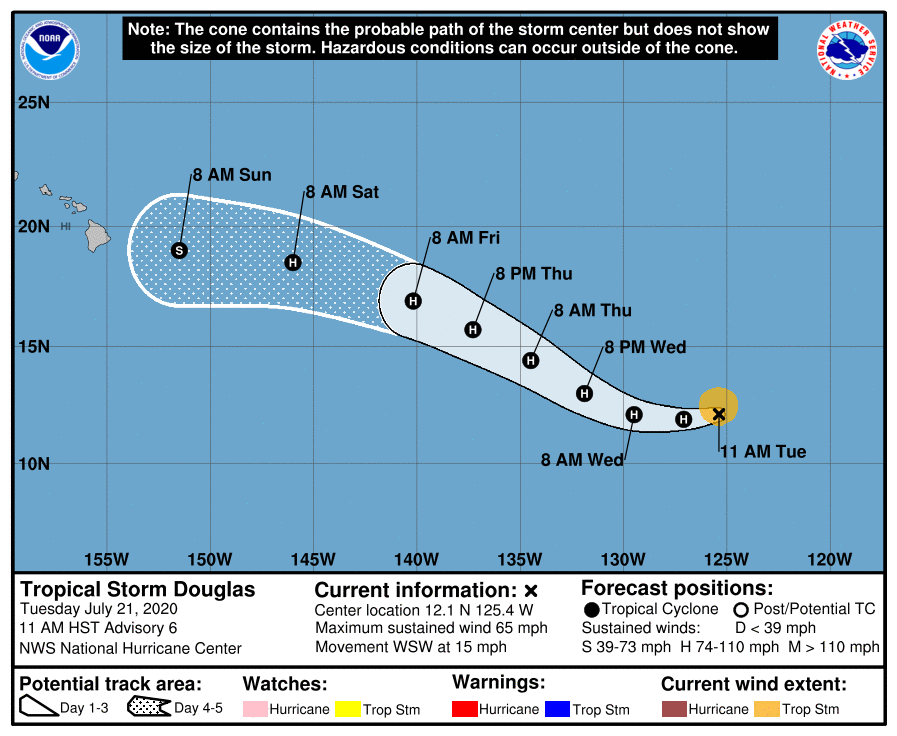 Douglas Expected to Become Hurricane in Eastern Pacific Today or Tonight