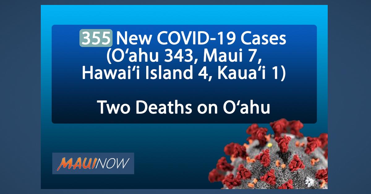 BREAKING: 355 New COVID-19 Cases (O'ahu 343, Maui 7, Hawai'i Island 4, Kaua'i 1)