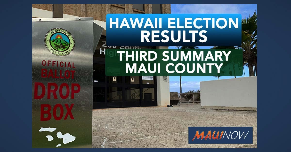 Hawaii 2020 Primary Election Results: Third Summary for Maui County (Update 7:45 a.m.)