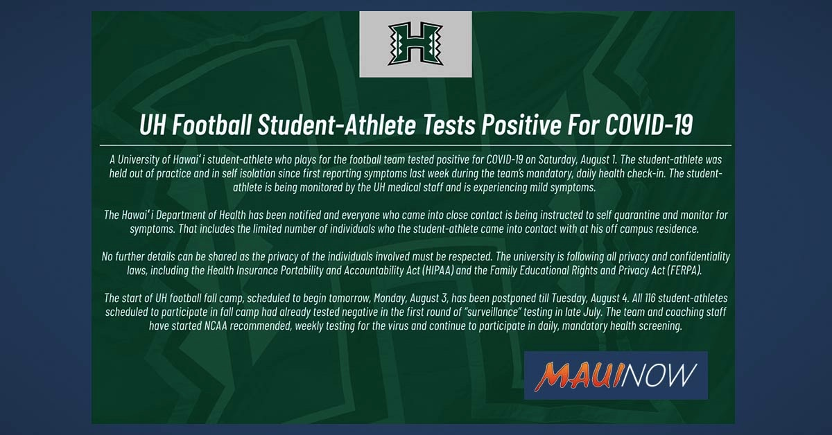 University of Hawaiʻi Student-Athlete on Football Team Tests Positive for COVID-19