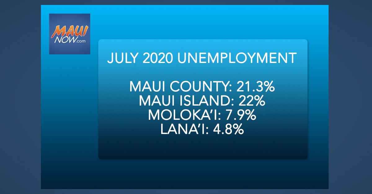 Maui Island Unemployment Rate is Highest in State at 22%