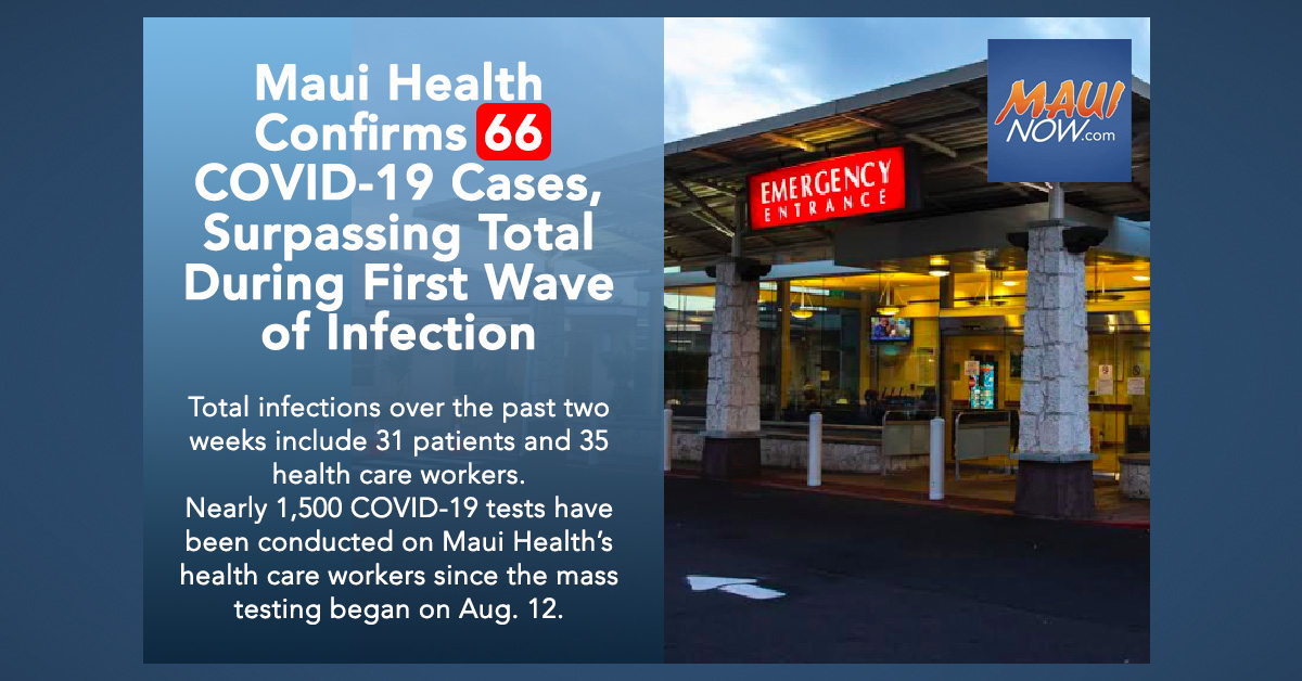 Maui Health Confirms 66 COVID-19 Cases, Surpassing Total During First Wave of Infection