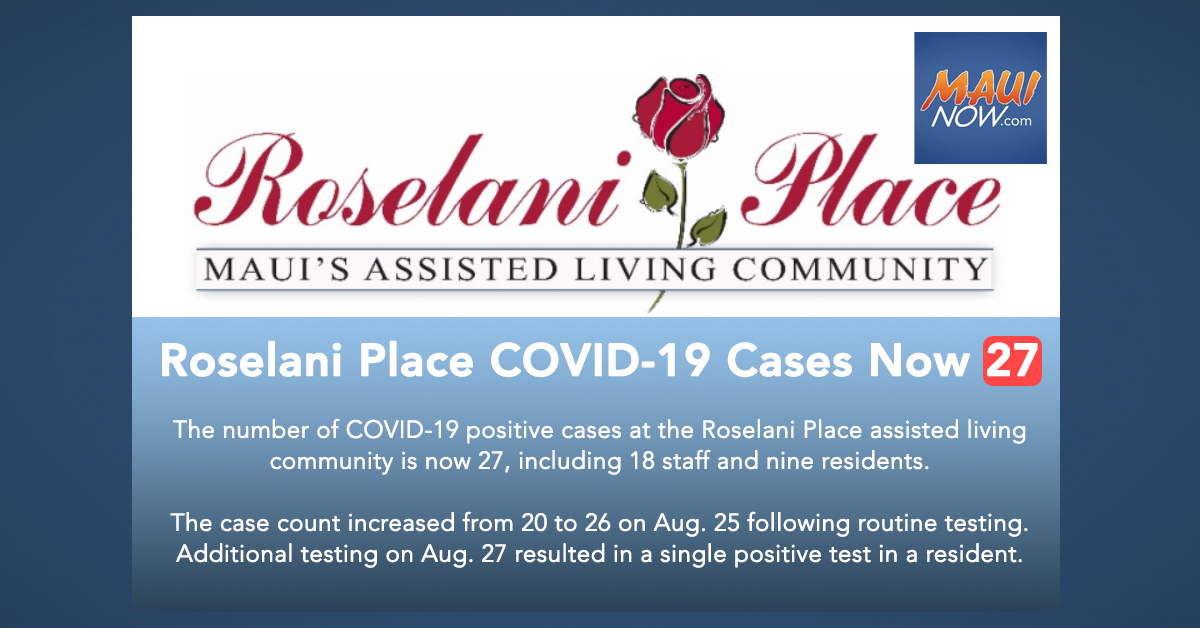 Roselani Place COVID-19 Cases Rise to 27 Total Since Aug. 15