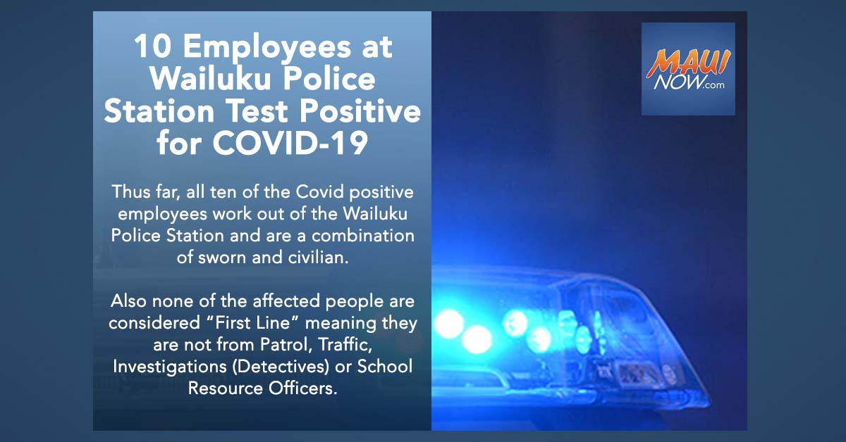 10 Employees at Maui's Wailuku Police Station Test Positive for COVID-19 Since Aug. 27