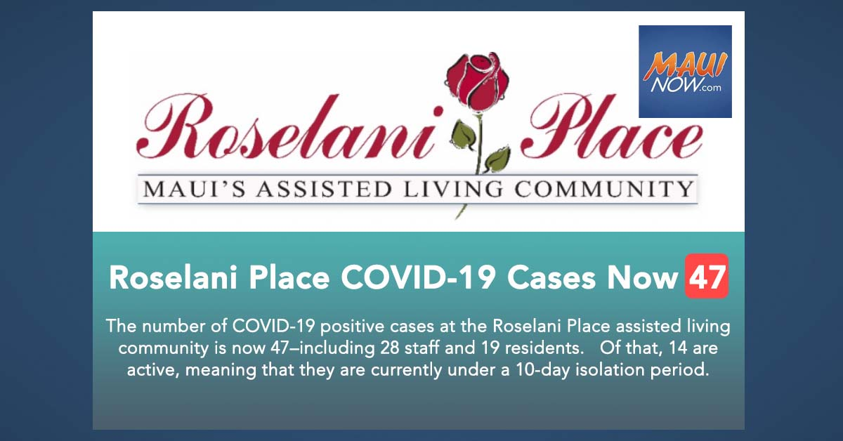 Roselani Place COVID-19 Cases Rise to 47 Total Since Aug. 15