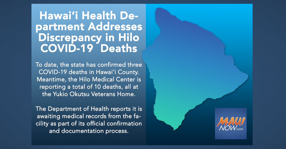 Hawai'i Health Department Addresses Discrepancy in Hilo COVID-19  Deaths