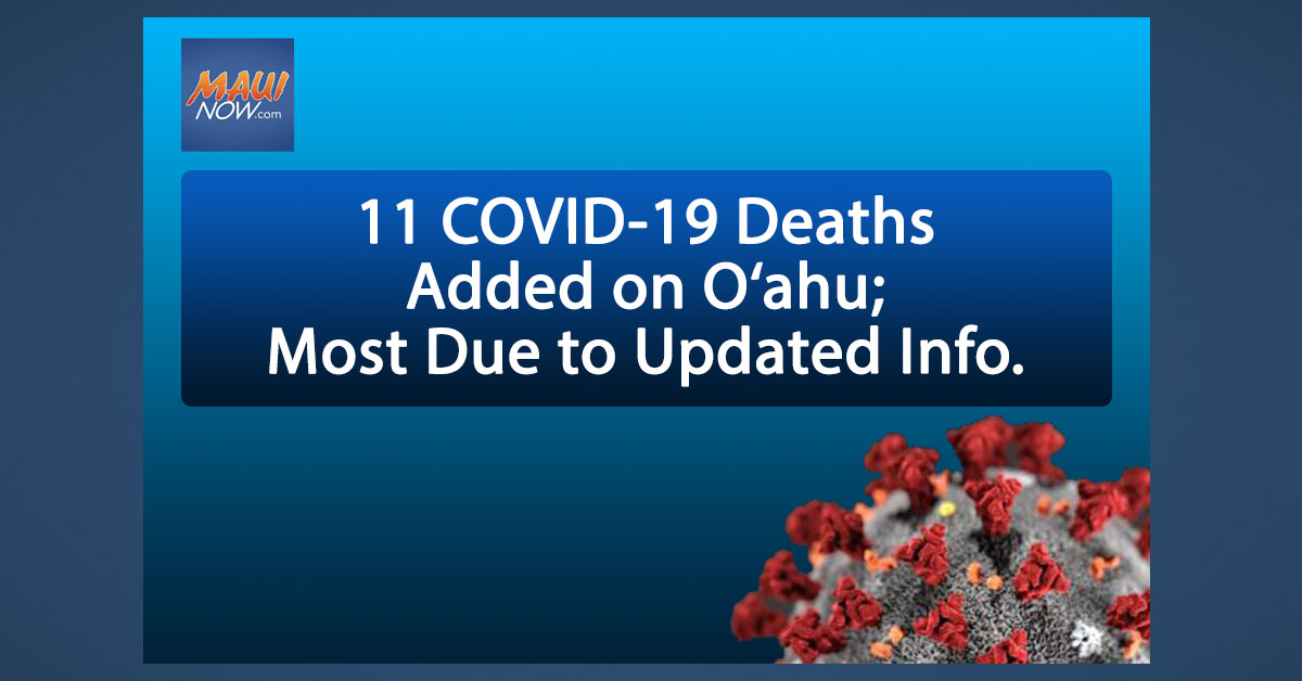 11 COVID-19 Deaths Added on O'ahu, Most Due to Updated Information