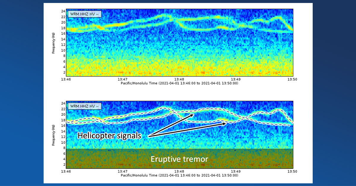 Volcano Watch: What's That (Seismic) Noise?