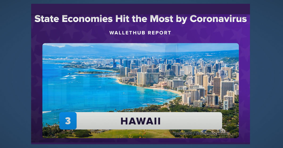 Study: Hawai'i's Economy is 3rd Most Hit by Coronavirus