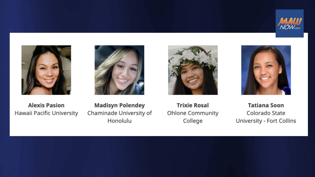 Hawaiʻi State Federal Credit Union Awards $100,000 in College Scholarships