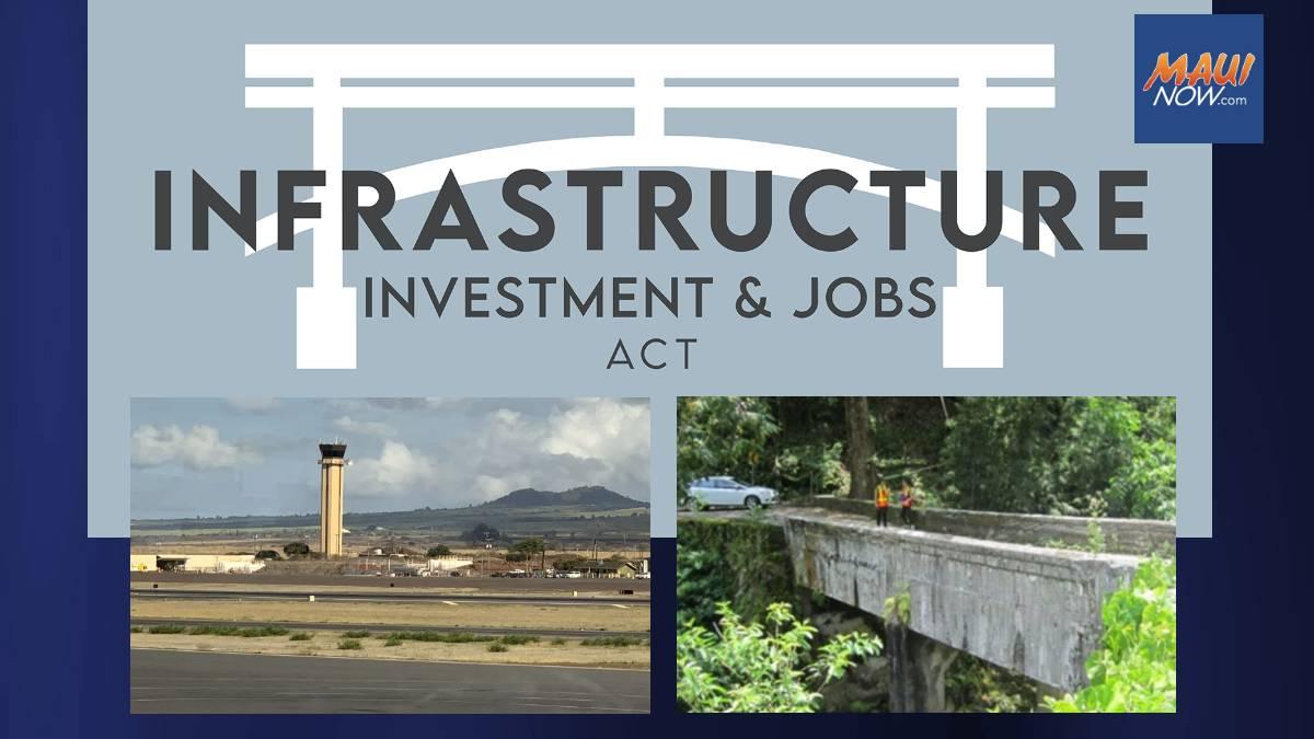 Hirono & Schatz Vote for $1.2 Trillion Bipartisan Infrastructure Bill that Passes Senate