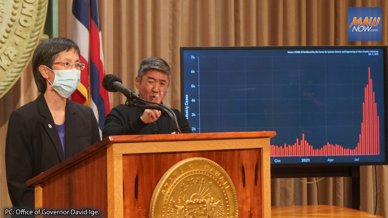 """Hawai'i's Emergency Proclamation Extended, """"Still too Soon to Let Our Guard Down"""""""